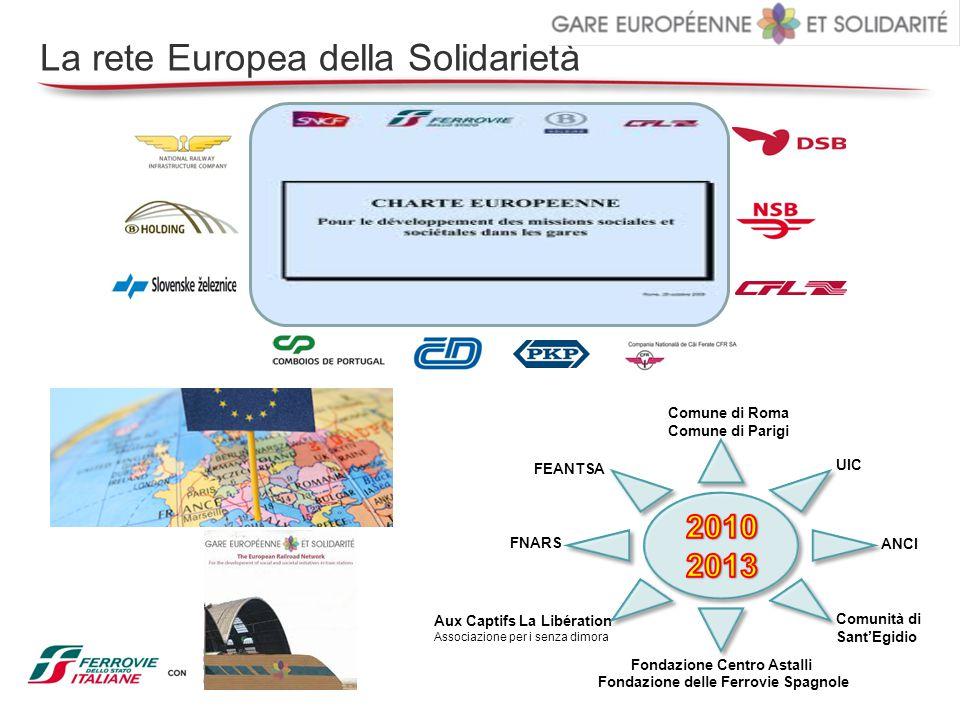 La rete Europea della Solidarietà