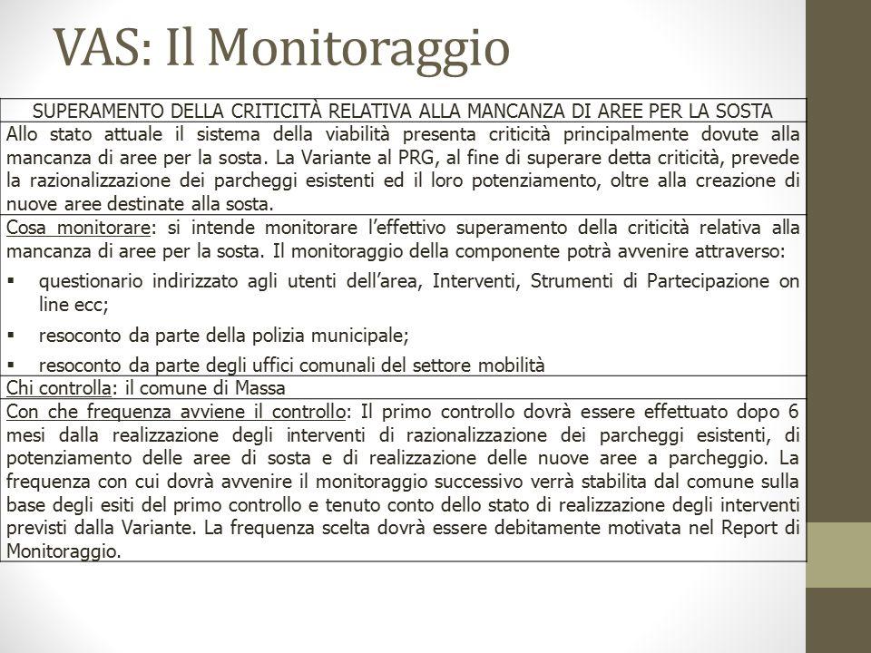 VAS: Il Monitoraggio SUPERAMENTO DELLA CRITICITÀ RELATIVA ALLA MANCANZA DI AREE PER LA SOSTA.
