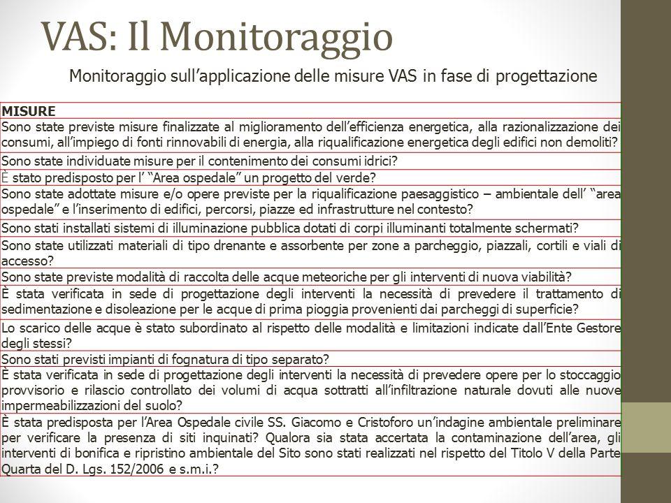 VAS: Il Monitoraggio Monitoraggio sull'applicazione delle misure VAS in fase di progettazione. MISURE.