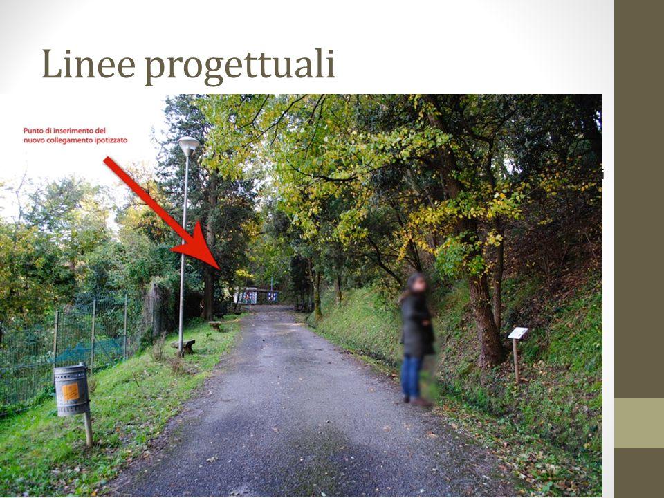 Linee progettuali L'intersezione dei due percorsi, definisce il punto panoramico di zona, ove abbiamo previsto un punto di sosta.