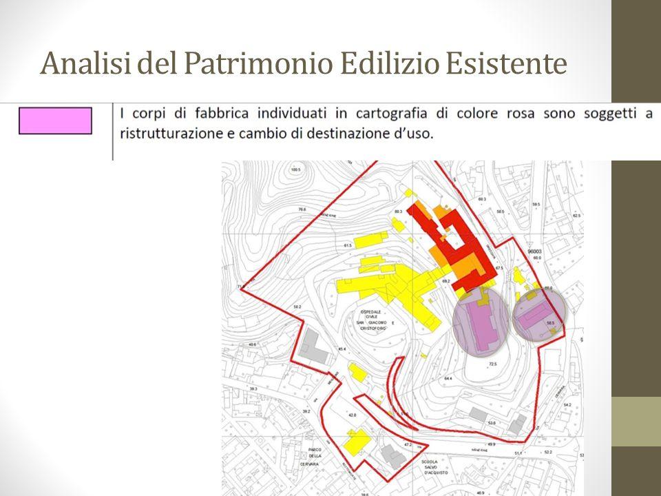 Analisi del Patrimonio Edilizio Esistente