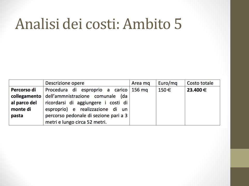 Analisi dei costi: Ambito 5
