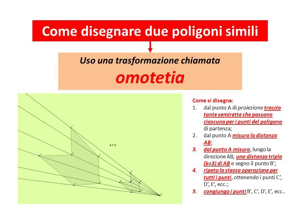 Come disegnare due poligoni simili