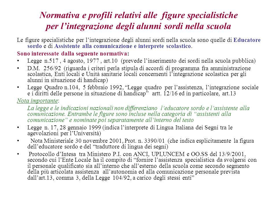 Normativa e profili relativi alle figure specialistiche per l'integrazione degli alunni sordi nella scuola