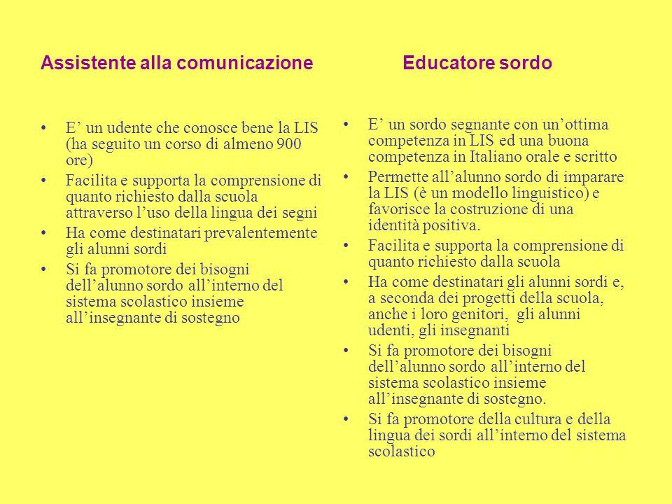 Assistente alla comunicazione Educatore sordo
