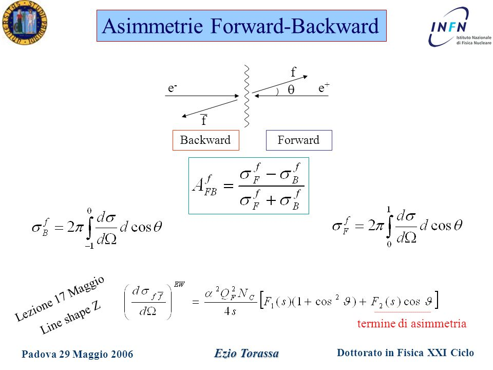 Asimmetrie Forward-Backward
