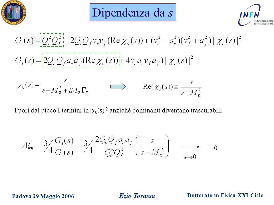 Dipendenza da s Fuori dal picco I termini in |0(s)|2 anzichè dominanti diventano trascurabili. s0.