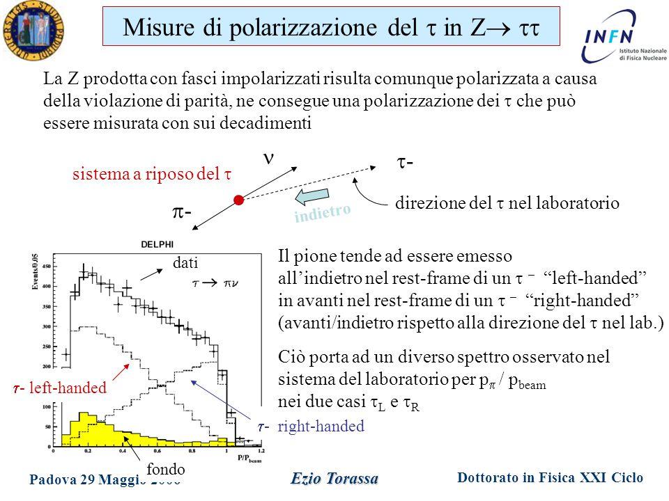 Misure di polarizzazione del t in Z tt