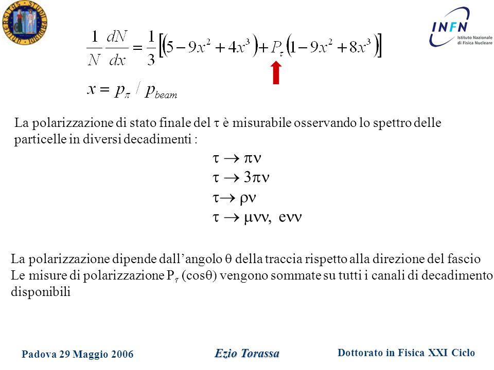 La polarizzazione di stato finale del t è misurabile osservando lo spettro delle particelle in diversi decadimenti :