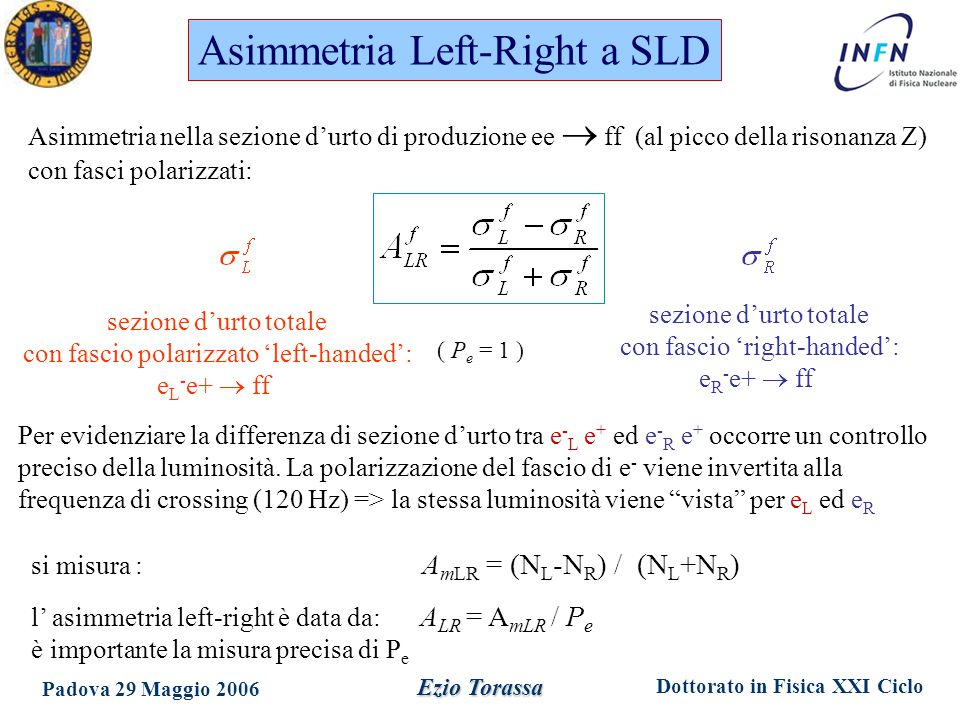 Asimmetria Left-Right a SLD