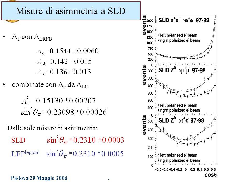 Misure di asimmetria a SLD