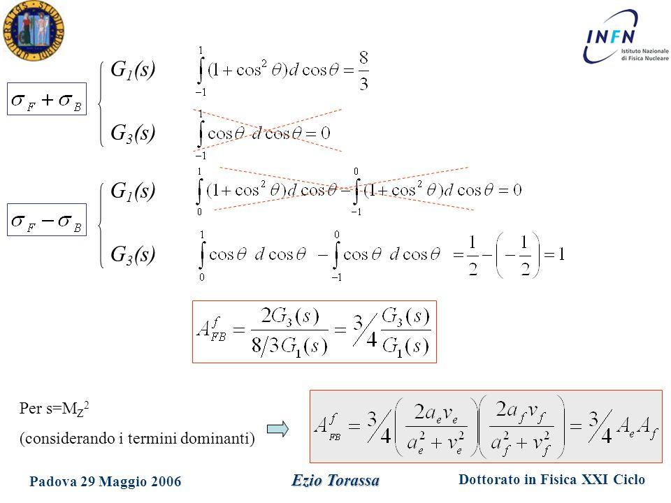 G1(s) G3(s) G1(s) G3(s) Per s=MZ2 (considerando i termini dominanti)