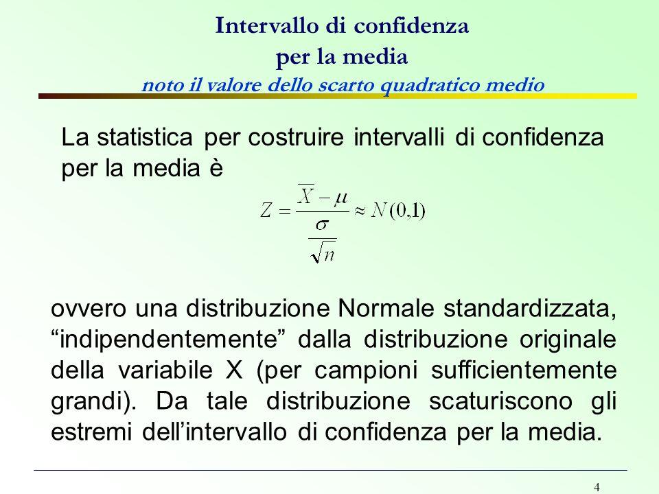Intervallo di confidenza per la media noto il valore dello scarto quadratico medio