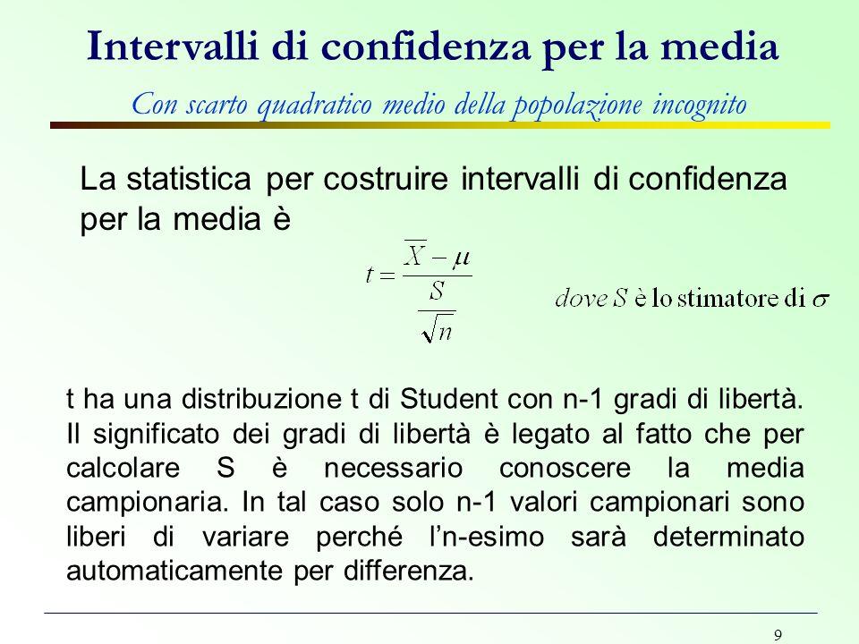 Intervalli di confidenza per la media Con scarto quadratico medio della popolazione incognito
