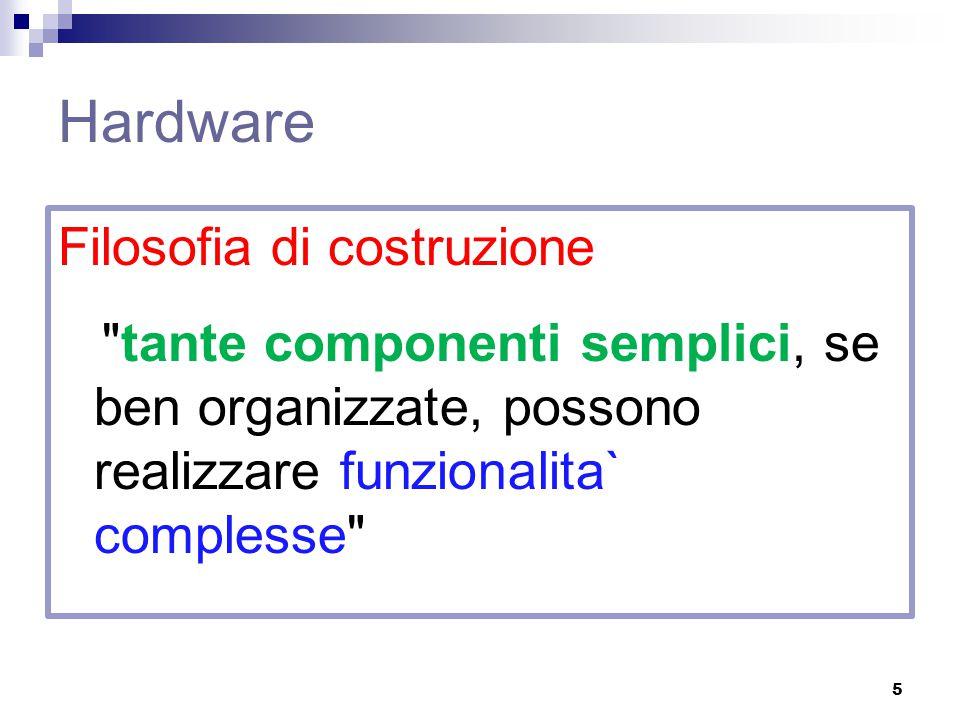 Hardware Filosofia di costruzione