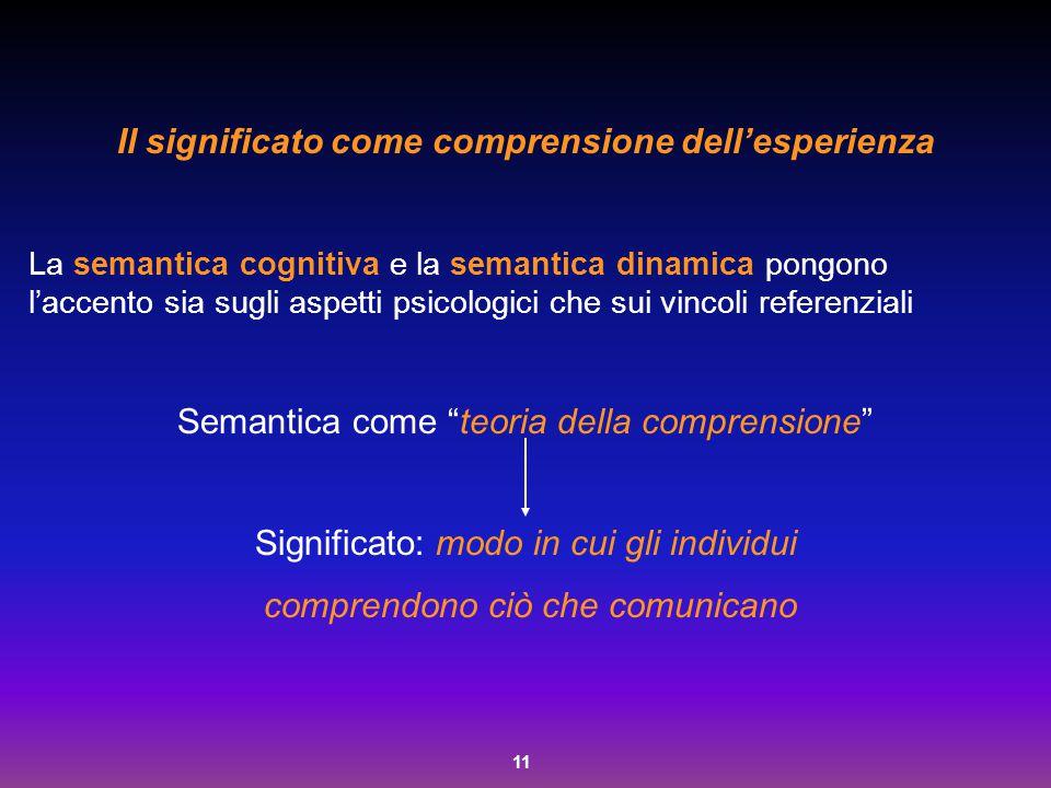 Il significato come comprensione dell'esperienza