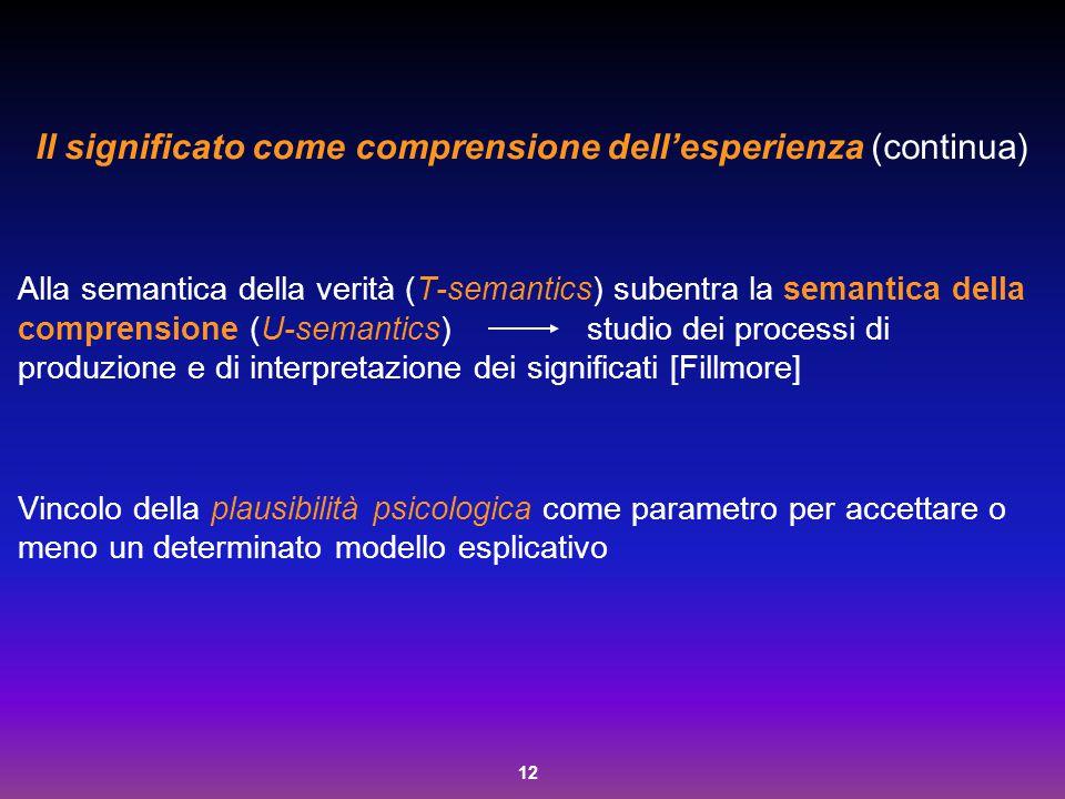 Il significato come comprensione dell'esperienza (continua)