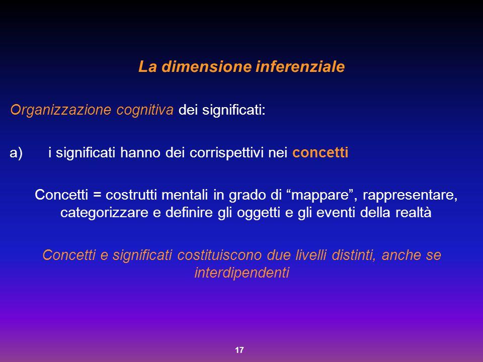 La dimensione inferenziale
