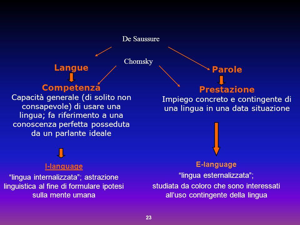 Langue Parole Prestazione