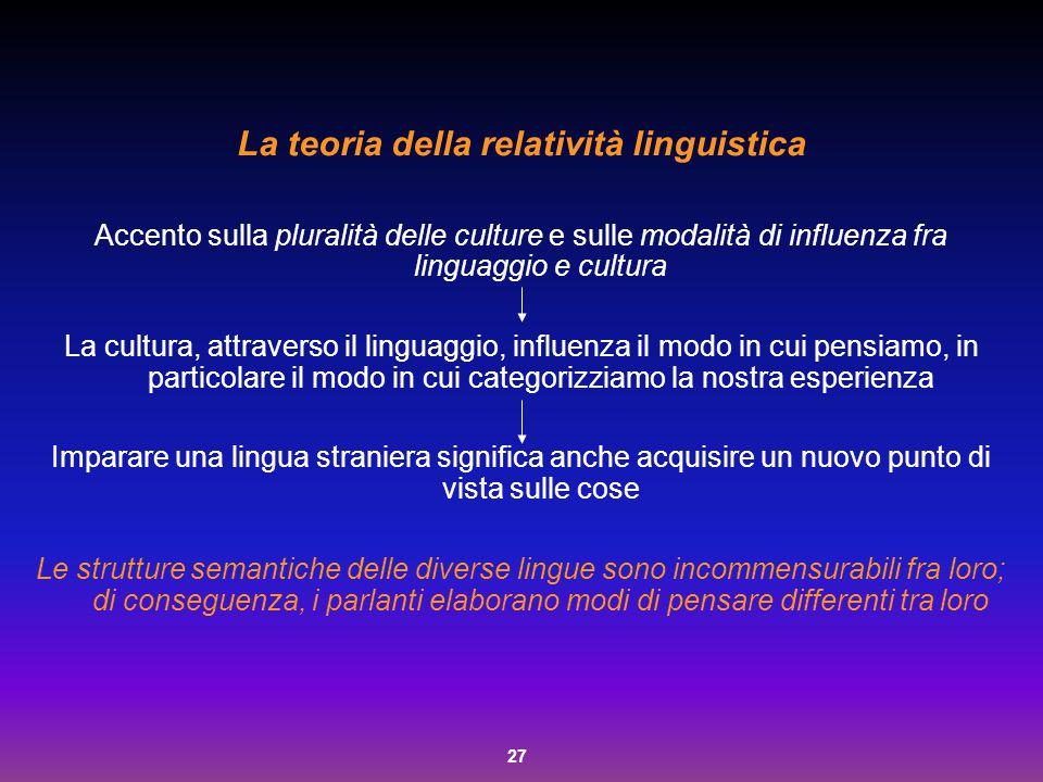 La teoria della relatività linguistica