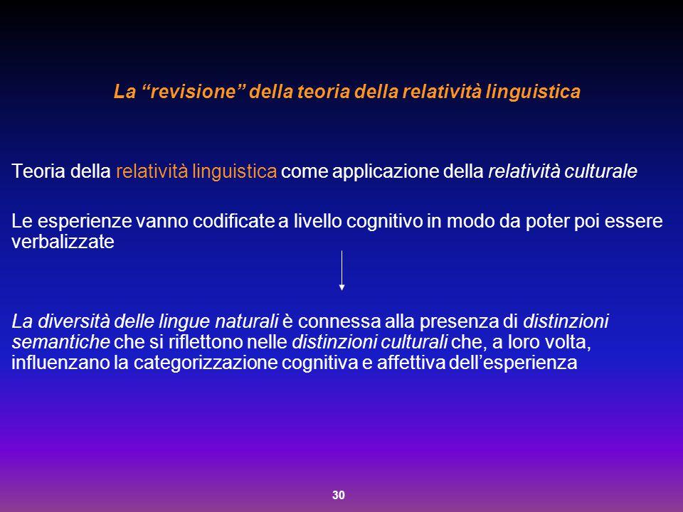 La revisione della teoria della relatività linguistica