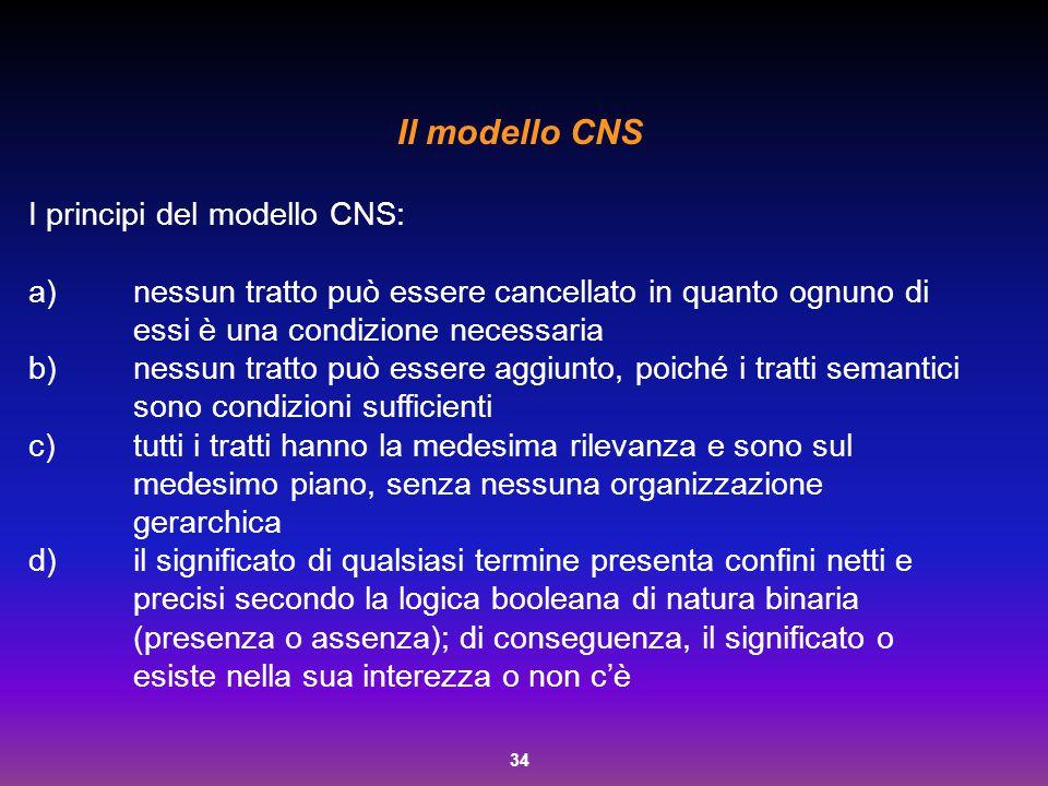 Il modello CNS I principi del modello CNS: