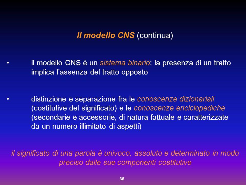 Il modello CNS (continua)
