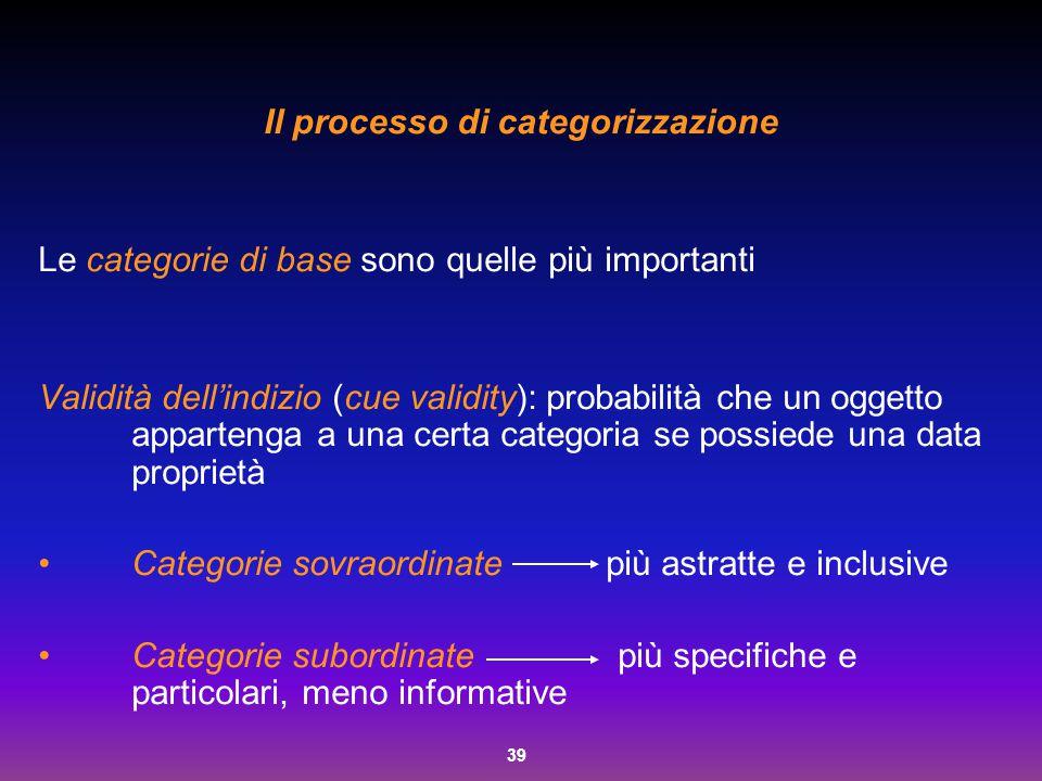 Il processo di categorizzazione