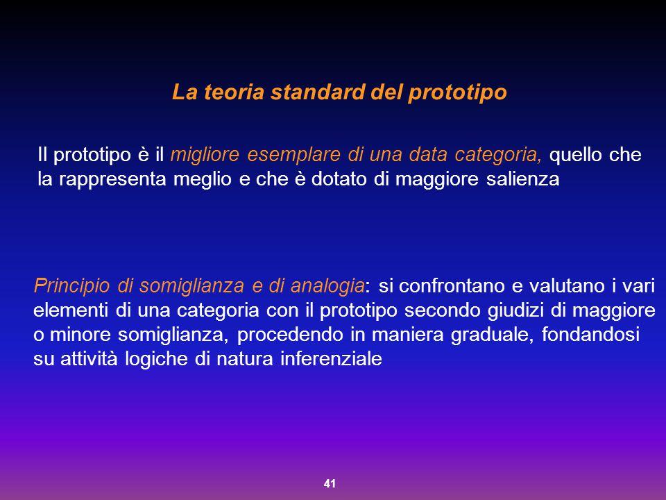La teoria standard del prototipo