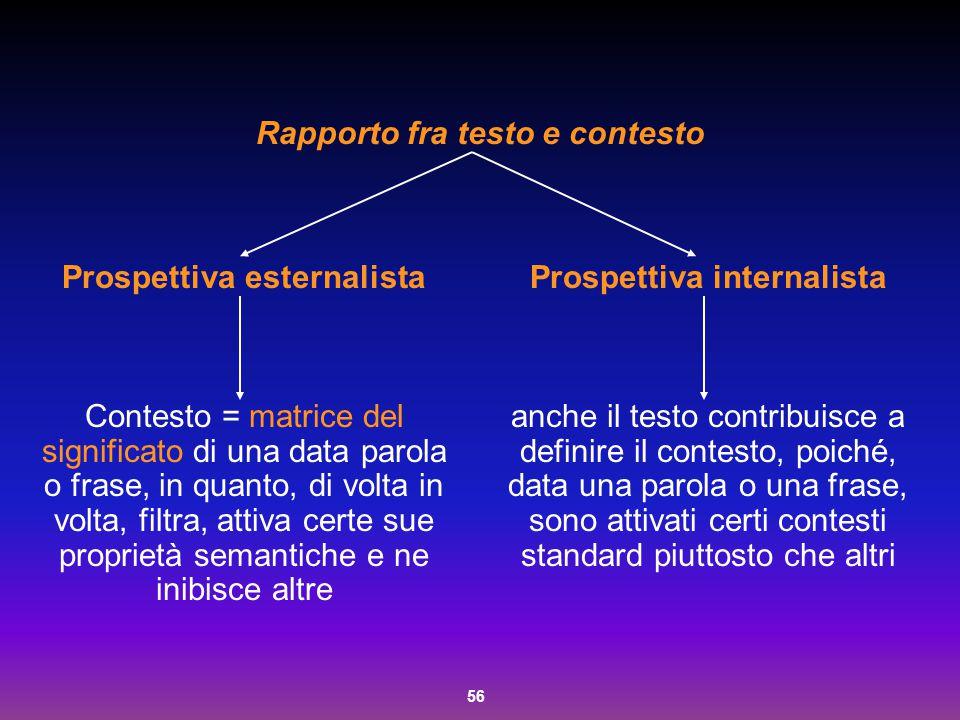 Rapporto fra testo e contesto