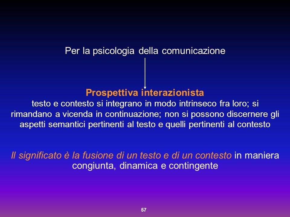 Prospettiva interazionista