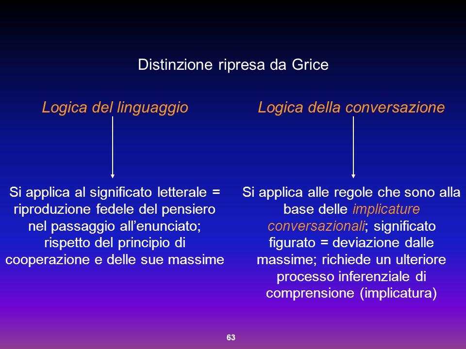 Distinzione ripresa da Grice