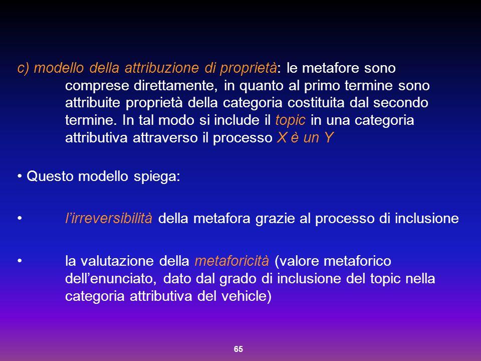 modello della attribuzione di proprietà: le metafore sono