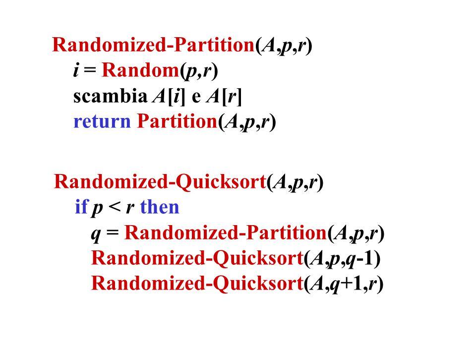 Randomized-Partition(A,p,r)
