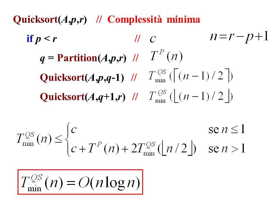 Quicksort(A,p,r) // Complessità minima