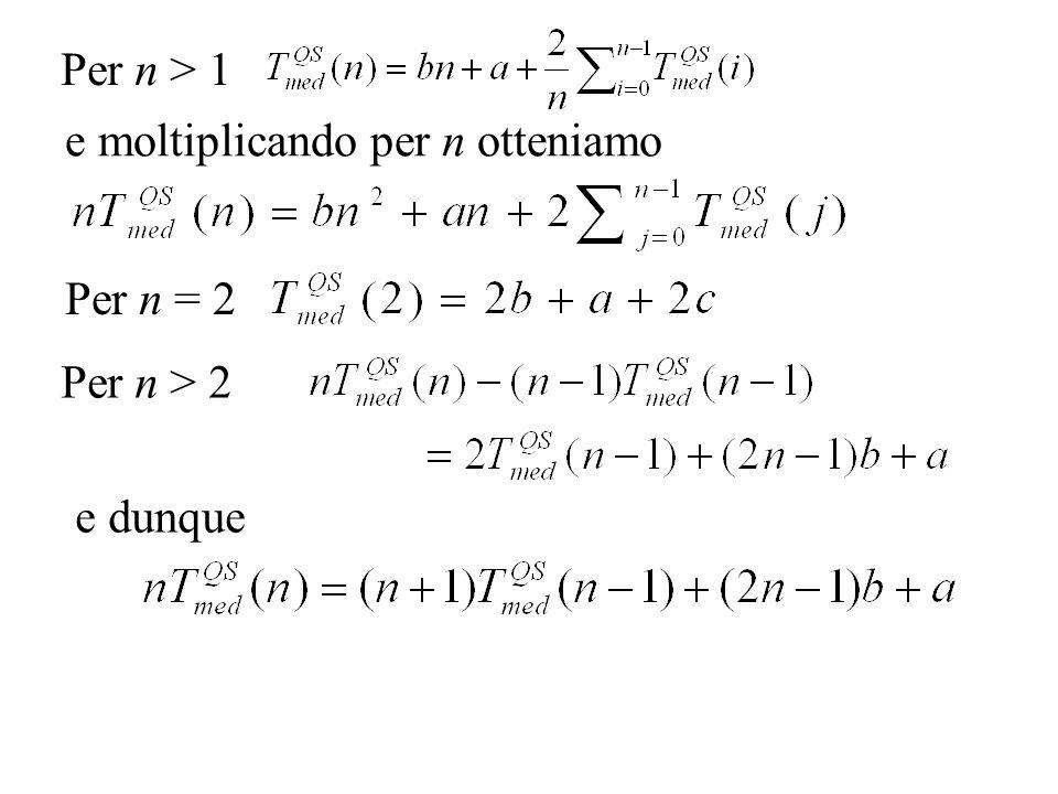 Per n > 1 e moltiplicando per n otteniamo Per n = 2 Per n > 2 e dunque