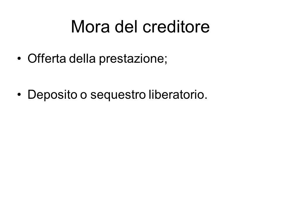Mora del creditore Offerta della prestazione;