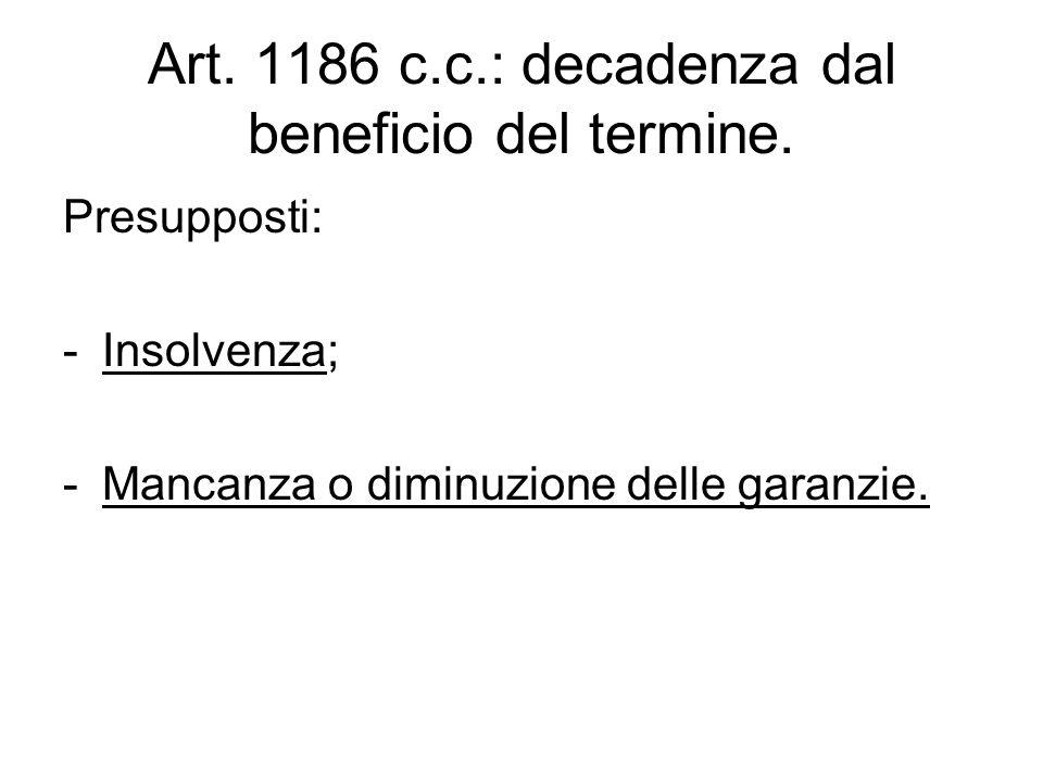 Art. 1186 c.c.: decadenza dal beneficio del termine.