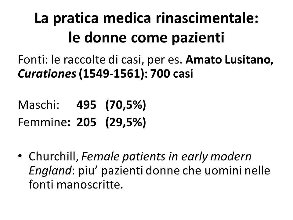 La pratica medica rinascimentale: le donne come pazienti