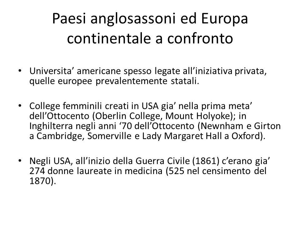 Paesi anglosassoni ed Europa continentale a confronto