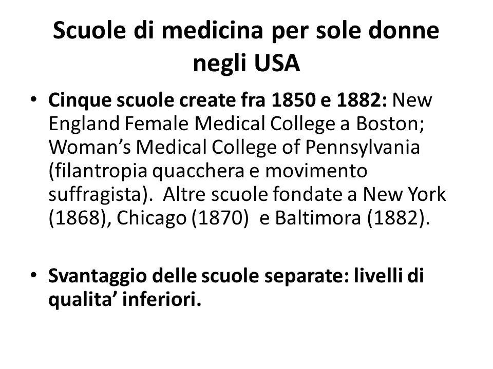 Scuole di medicina per sole donne negli USA