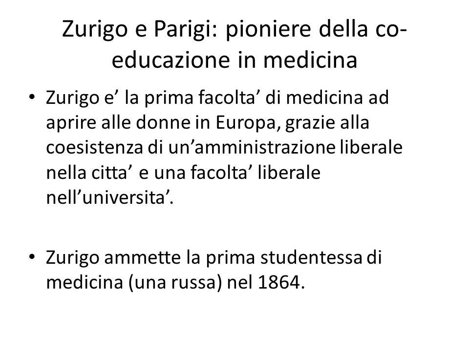 Zurigo e Parigi: pioniere della co-educazione in medicina