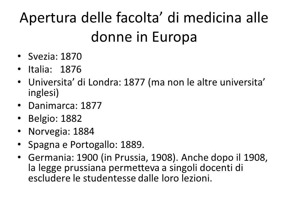 Apertura delle facolta' di medicina alle donne in Europa