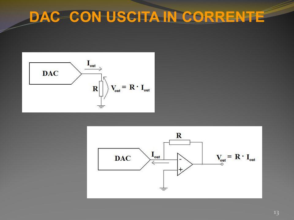 DAC CON USCITA IN CORRENTE