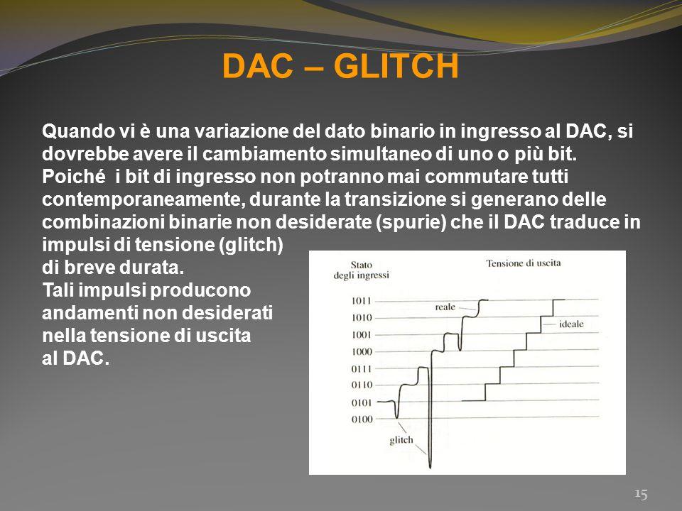 DAC – GLITCH Quando vi è una variazione del dato binario in ingresso al DAC, si dovrebbe avere il cambiamento simultaneo di uno o più bit.