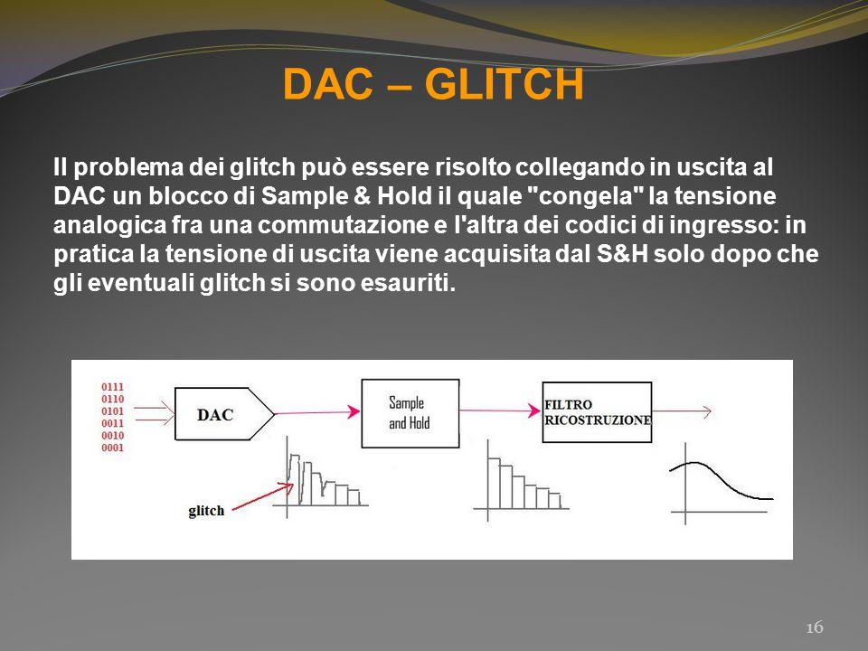 DAC – GLITCH
