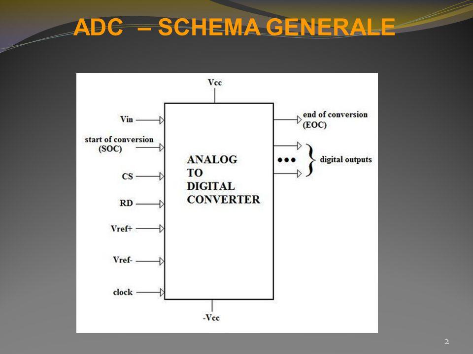 ADC – SCHEMA GENERALE