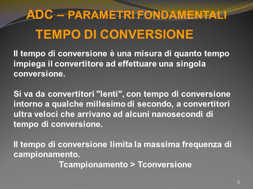 ADC – PARAMETRI FONDAMENTALI Tcampionamento > Tconversione