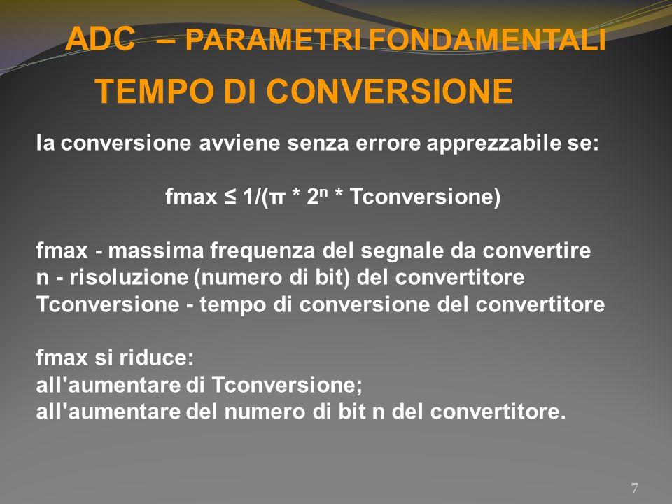 ADC – PARAMETRI FONDAMENTALI fmax ≤ 1/(π * 2n * Tconversione)