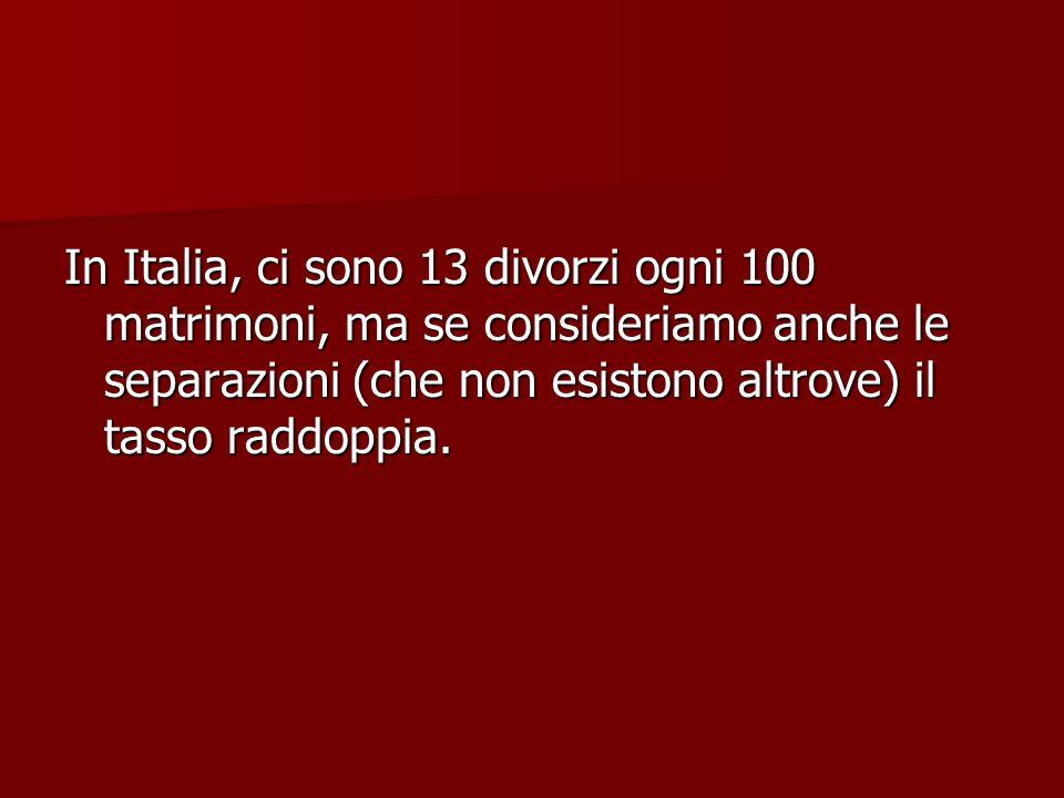 In Italia, ci sono 13 divorzi ogni 100 matrimoni, ma se consideriamo anche le separazioni (che non esistono altrove) il tasso raddoppia.